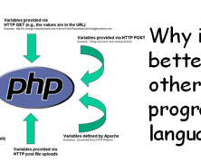 Is Php an excellent language to start with web