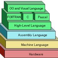 High-level programming languages